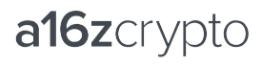 Andreesen Horowitz cryptocurrency investors
